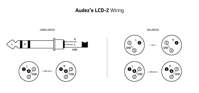 Audeze-lcd2-wiring-scheme