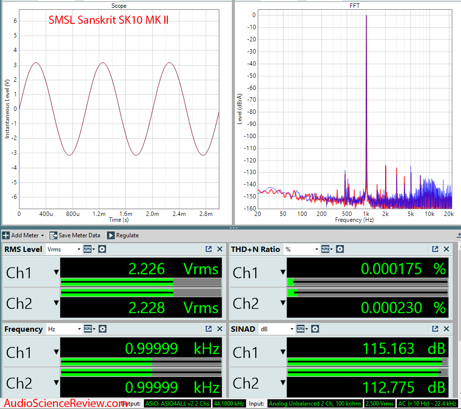 Sanskrit 10th MK Ⅱ USB DAC Audio Measurements