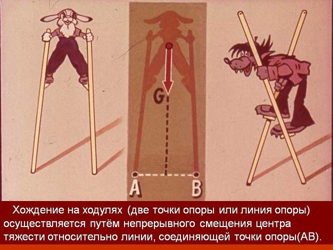 0014-014-KHozhdenie-na-khoduljakh
